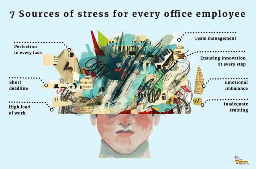 what are the sources of stress for office employees?