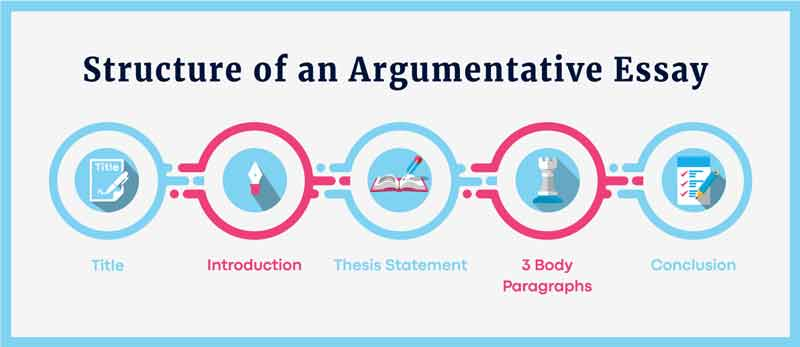 Structuring your argumentative essay right