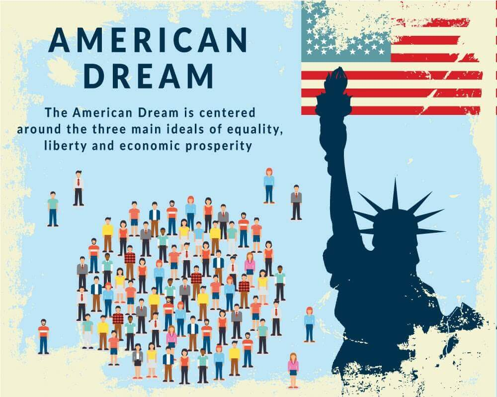 The origins of the American Dream