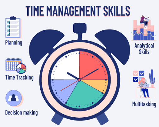 Time-Management-img