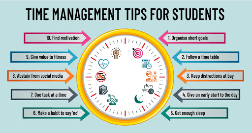 Effective Time Management tips for Students