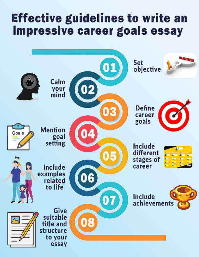 Effective guidelines to write an impressive career goal