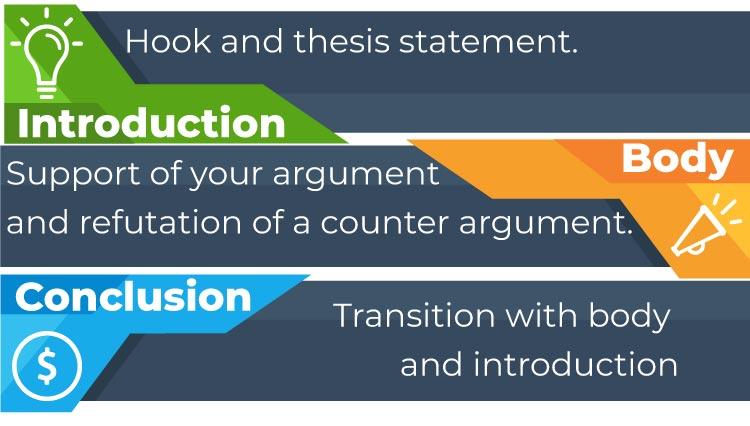 persuasive essays and argumentative essays