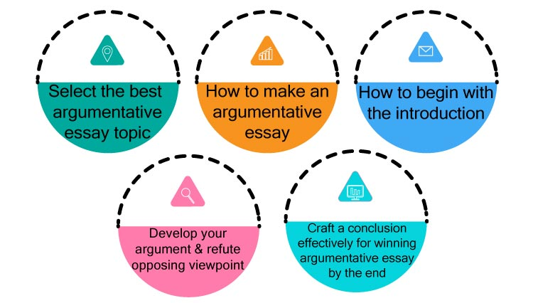 how to make an argumentative essay