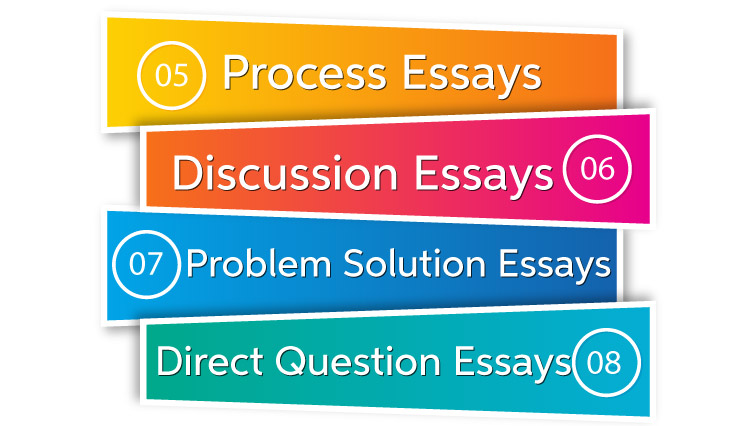 essay type | assignmenthelp4me