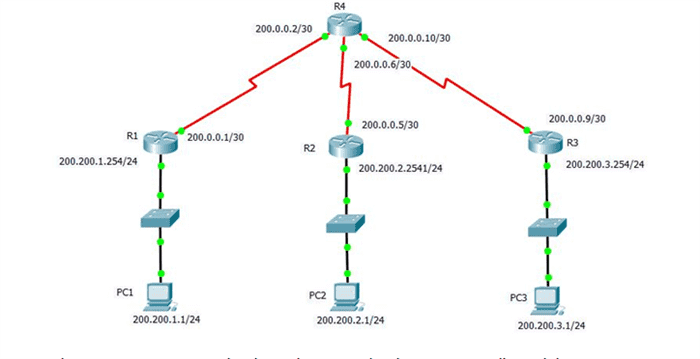 College campus network topology publicscrutiny Choice Image